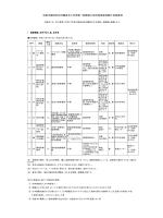 (3次募集) [PDFファイル/12KB]
