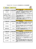 新座市(PDF:271KB)