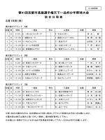 3月15日 - 全京都少年野球振興会 天下一品杯