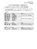 平成27年3月18日 備考 大石 綾美 選手 中部電力 中野