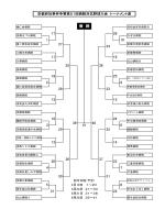 京都府知事杯争奪 第51回病院対抗野球大会トーナメント表(PDF);pdf