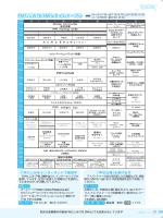 FMたじみタイムテーブル(PDF:1944KB)