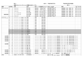 08電源トランス・コードリール分電盤・200Vケーブル