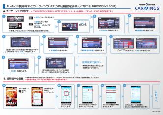 ARROWS NX F-05F(NTTドコモ) [PDF]