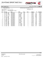 2014TOKAI SPRINT RACE Rd.1