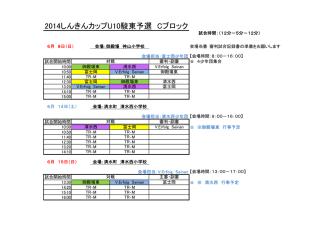 2014しんきんカップU10 8人制駿東予選 Cブロック予選変更案2014.05.05