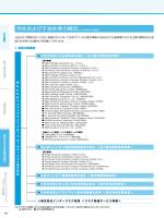 当社および子会社等の概況(2014年3月31日現在)