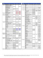MAZDA Matching list