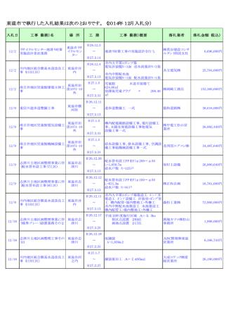 12月 ( じゅうにがつ ) 分 ( ぶん ) PDF