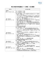 電力系統利用協議会ルール解説 改正履歴