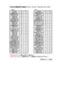 平成26年度関西学生新進テニストーナメント ネットエントリーリスト ネット