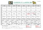 2014年度「切手バザール」出店予約一覧表(PDFファイル)