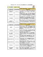 小川町(PDF:216KB)
