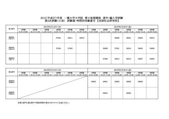 2015(平成27) - 一橋大学大学院 言語社会研究科