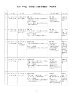平成26年度 中部地区人権教育懇談会 事業計画