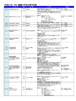 平成27年3月薩摩川内市行事予定表(PDF文書)
