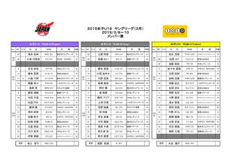 2015女子U16 ヤングリーグ(3月) 2015/3/8~10 メンバー表