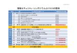 講演資料 - 日本銀行金融研究所