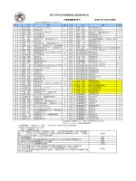 男子 - 日本体操協会;pdf