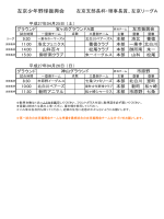 北白川ベアーズ - 左京少年野球振興会
