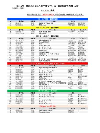 2015年 東北モトクロス選手権シリーズ 第2戦岩手大会(5/3)