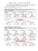長崎地区 新人戦 B.B.FIVE コヤナギスポーツカップ 結果