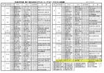 平成26年度 第17回九州女子サッカーリーグ(Qリーグ2014)日程表