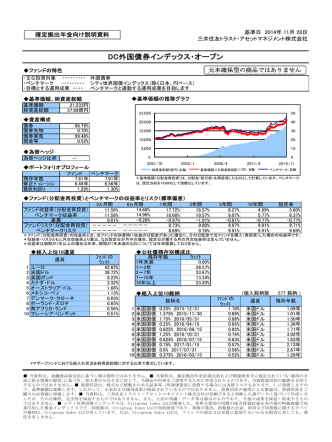 DC外国債券インデックス・オープン運用レポート(135KB)(PDF文書)