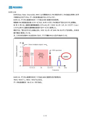 1 / 8 DARC とは DARC(Data Radio Channel)は、NHK により開発され