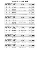 9月7日 エンジョイモトクロス大会 第4戦