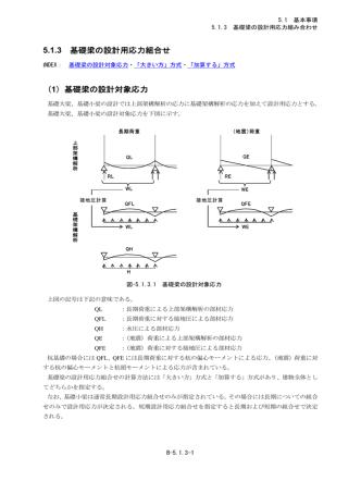 5.1.3 基礎梁の設計用応力組合せ