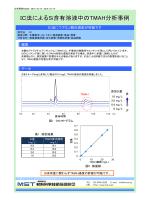 IC法によるSi含有溶液中のTMAH分析事例