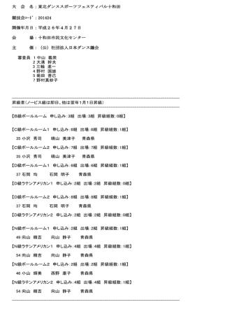 2014 東北スポーツダンスフェスティバル in 十和田