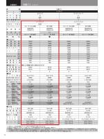 Page 1 72 車 種 冷蔵バン キ ャ ブ ハイキャブ ボ デ ィ セミロング ロング