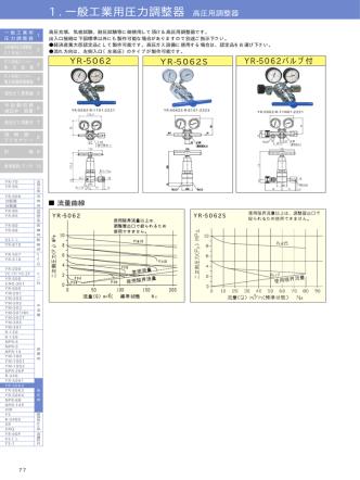1. 一般工業用圧力調整器