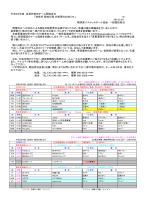 競技日程変更通知 - 横須賀バスケットボール協会