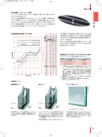 音響透過損失測定結果(ガラス単体) 一般に複層ガラスの防音性能は