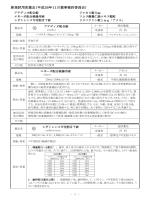 平成26年11月分薬品リスト