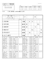 メジャーⅡ - 五反田ブリッジスタジオ