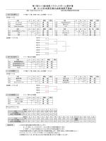 県選手権組み合わせ - NABBA新潟県バスケットボール協会