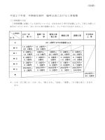 工事規模目安及び公表案件 [PDFファイル/280KB]