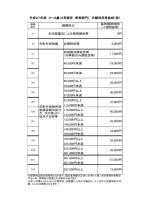 保育標準時間 (11時間保育) 59,000円以上 79,000円未満 79,000円