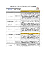本庄市(PDF:282KB)