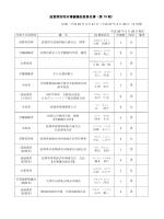 第19期委員名簿(PDF:95KB)