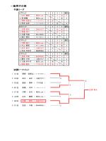 平成24年12月24日(月) 鳥取市選抜インドアソフトテニス大会・本戦