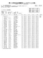 第43回 全日本実業団ハーフマラソン大会記録