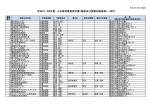 平成27・28年度 入札参加資格者名簿(物品及び役務の提供等