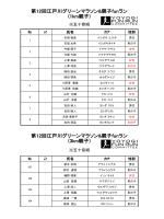 第12回江戸川グリーンマラソン&親子funラン (3km親子) 第12回江戸川