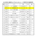 U-11年間予定 - 大阪府サッカー協会