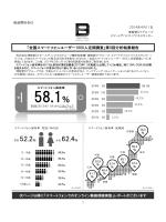 「全国スマートフォンユーザー1000人定期調査」第9回分析結果